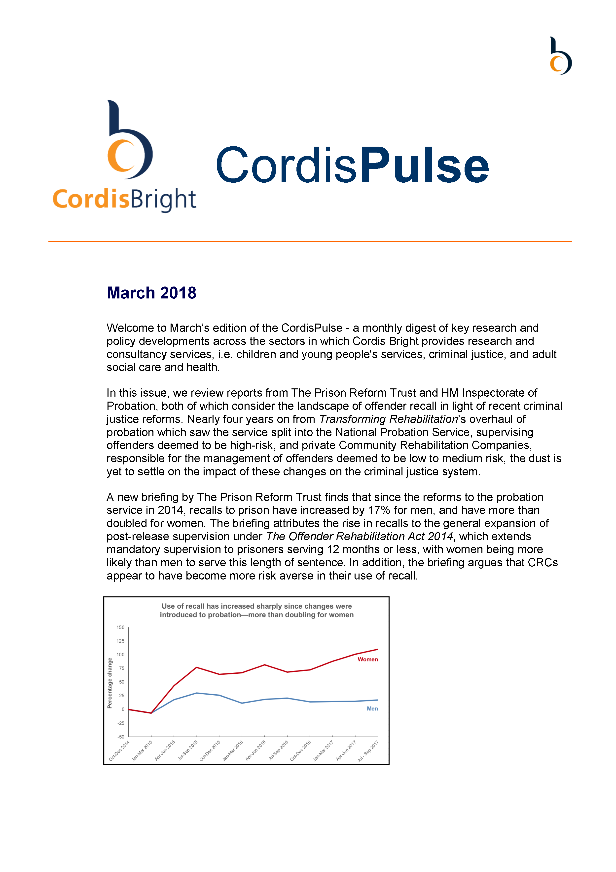 Cordis Pulse: March 2018