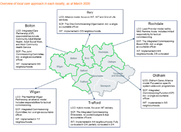 Greater Manchester Local Care Approach